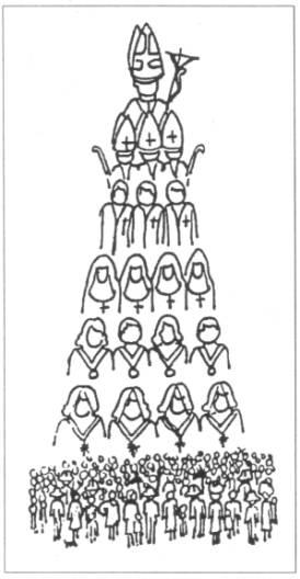 Pirámide eclesial